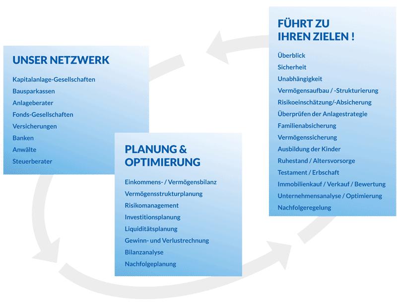klar-netzwerk